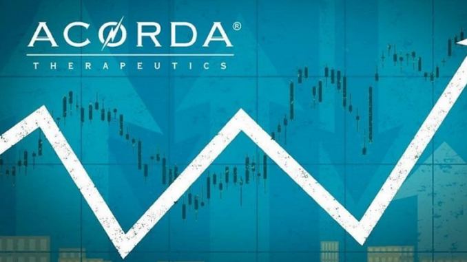 Acorda Therapeutics (ACOR) Rating Reiterated by HC Wainwright