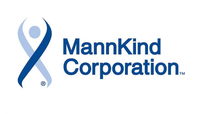 MannKind Corporation (MNKD) stock lost -27.30% Quarterly return