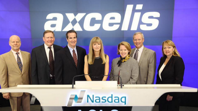 Axcelis Technologies, Inc. (ACLS)'s Stock Is Buy After Today's Significant Increase