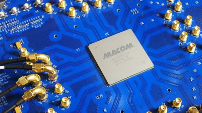 Aroon Oscillator Pulled into Focus For Macom Technology S (MTSI) — Trend Alert