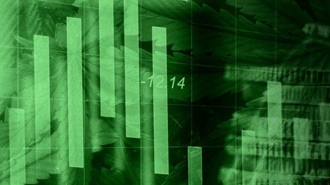 Marijuana Index rebound