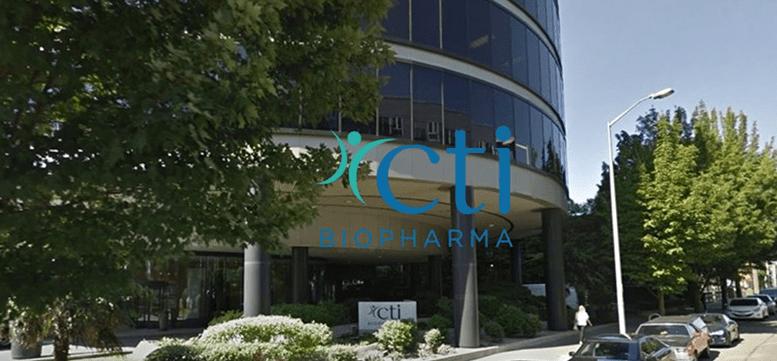 CTI BioPharma pacritinib