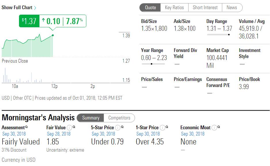 Penny Stocks To Watch Standard Lithium Ltd Tsxvsll Otcstlhf