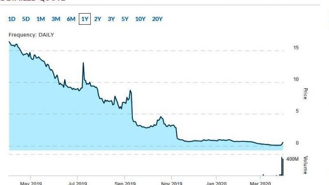 Top buy penny stocks