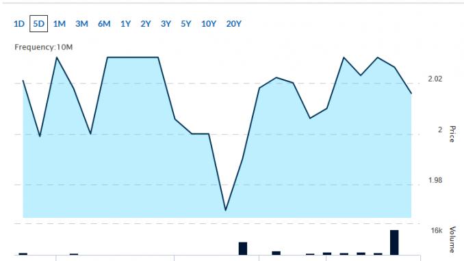 low float penny stocks