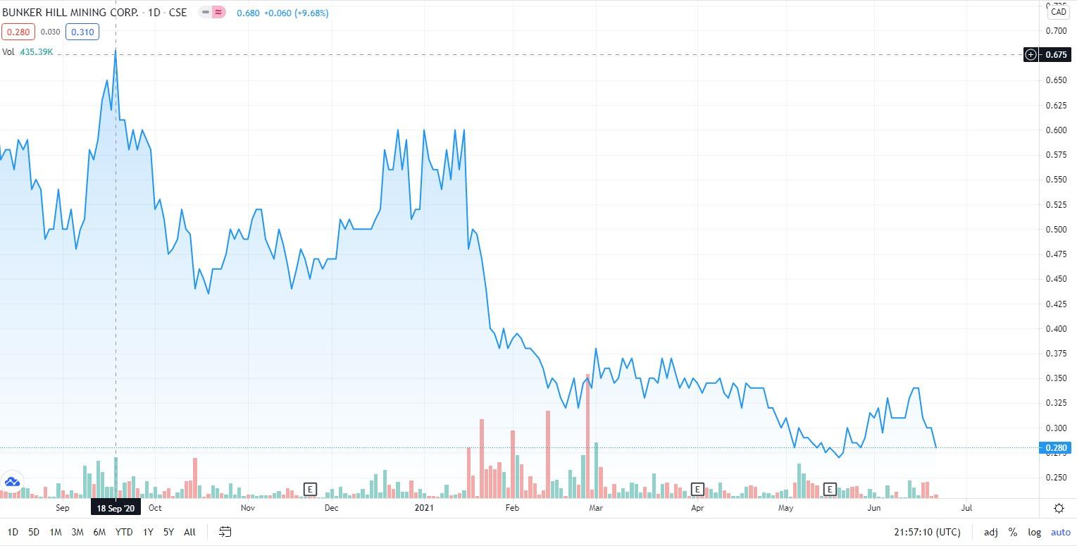 Barrick Gold Corp., CA:ABX Quick Chart - (TSE) CA:ABX